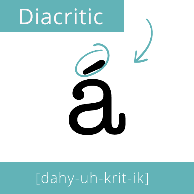 Diacritic 1 - Diacritic Defined