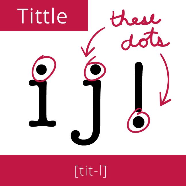 Tittle 1 - Let's Talk Tittle