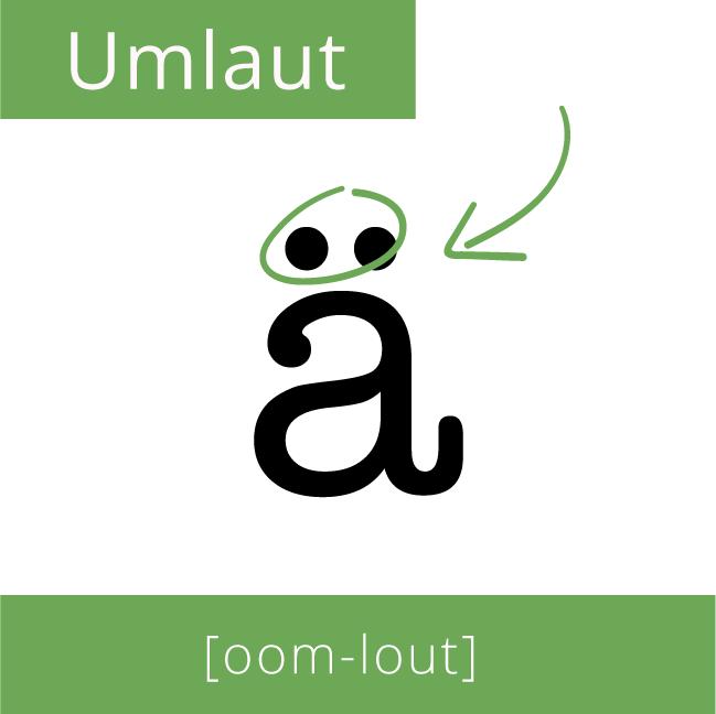 Umlaut 1 - What's With Umlauts?